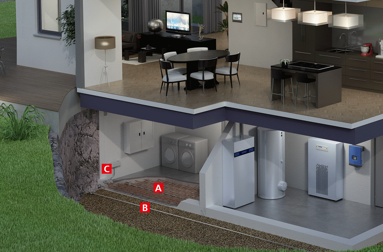 Earthing concept for single-family houses